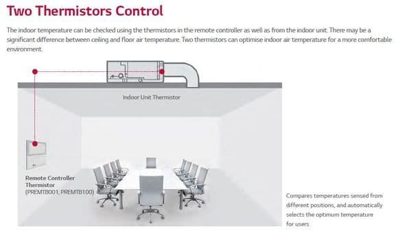 LG Air Conditioning UM42RN20 Concealed Ducted Heat Pump Inverter 12Kw/42000Btu A+ R32 240V/415V~50Hz